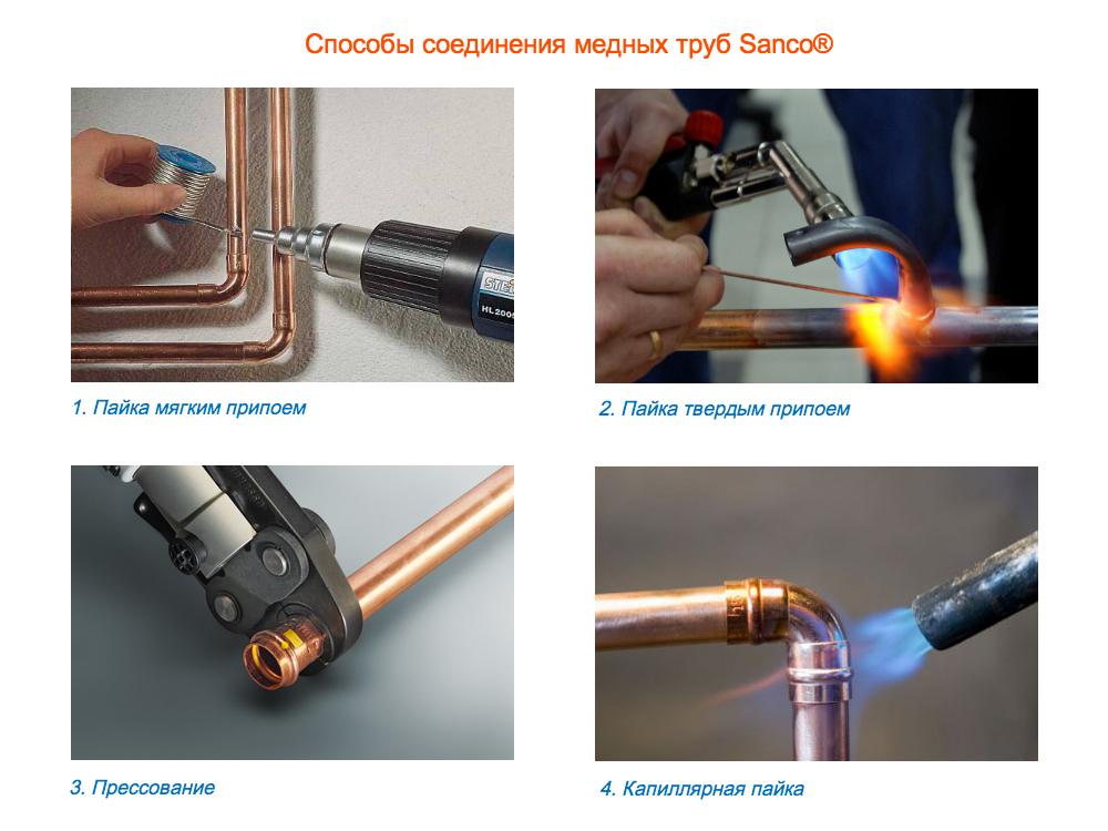 Способы соединения трубы Weiland SNCO