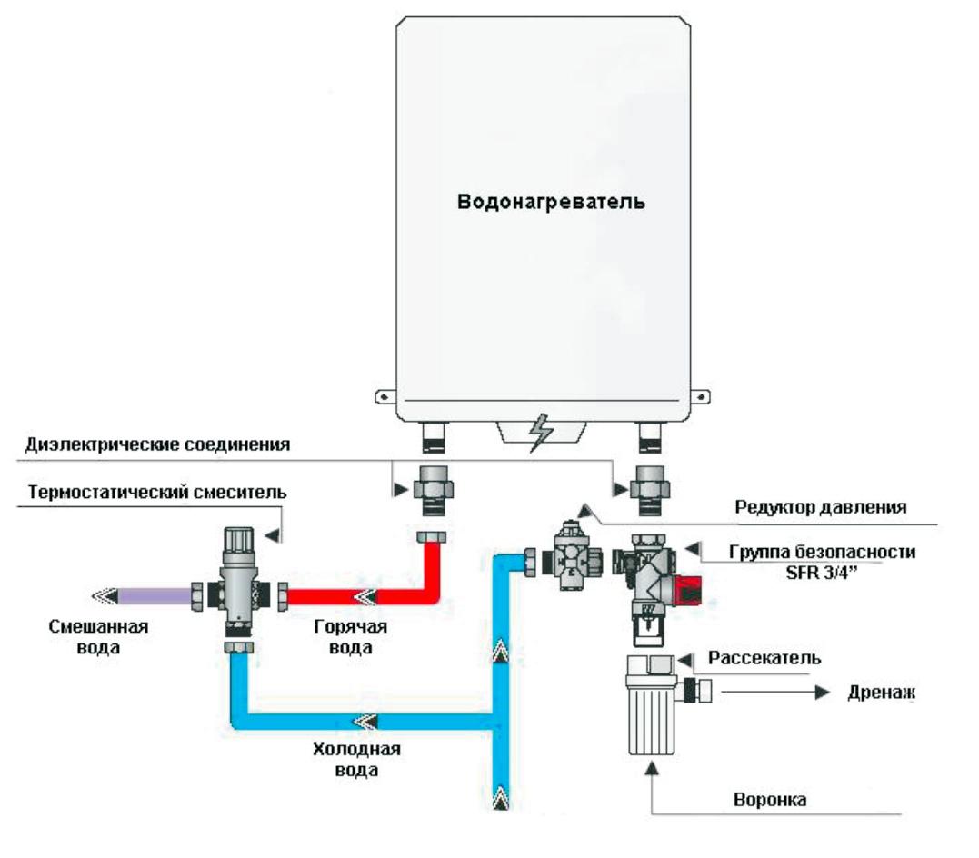 Теплый гидроизоляция пола пол и технониколь